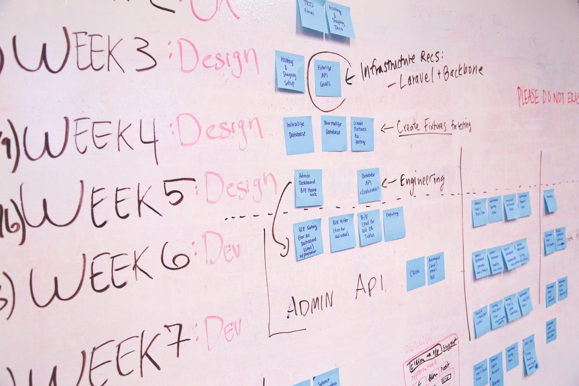 Financer une start-up: quelles stratégies adopter?